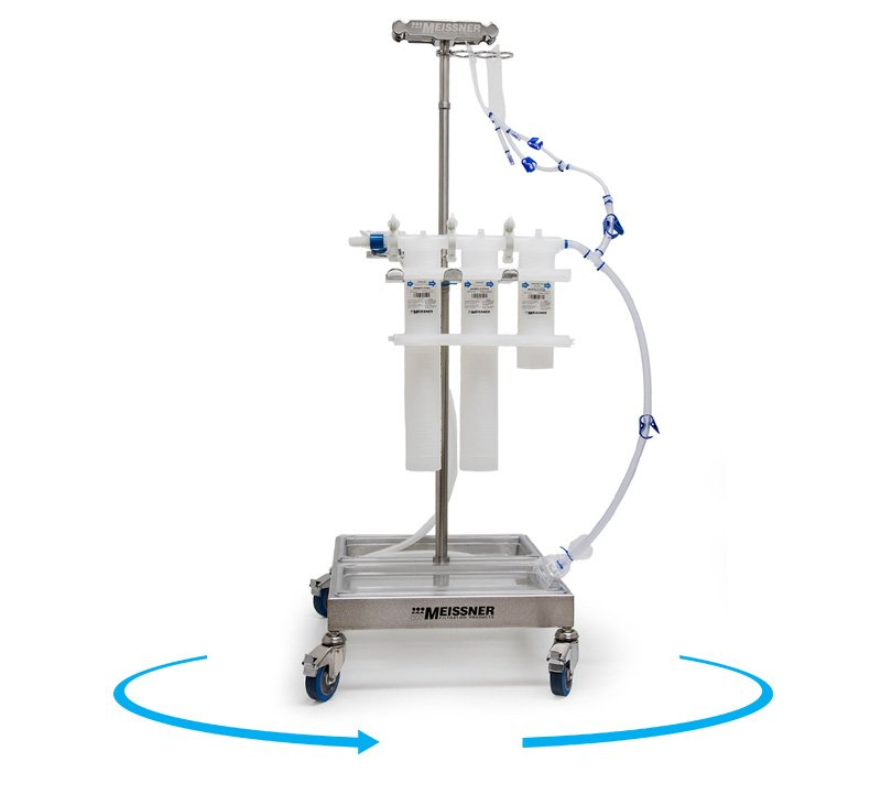 360 View UltraSnap® Assembly on FlexCessory™ Cart